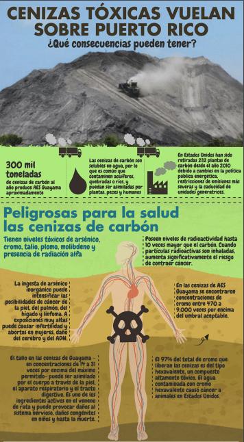 ¡No a las Cenizas de Carbón en Peñuela, Puerto Rico!