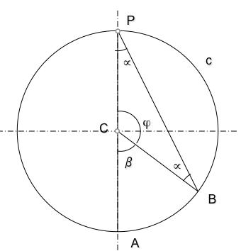 angulos central e inscritos a circunferencia