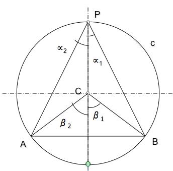 Relacion angulos central e inscrito