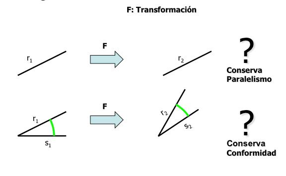 transformacion_angulos