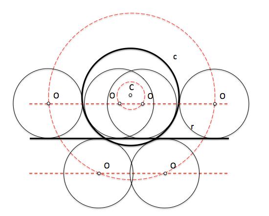 Soluciones mediante la intersección de los lugares geométricos