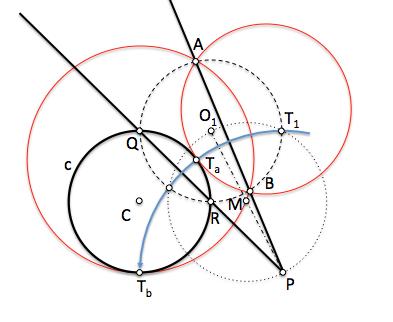 Número de soluciones del problema fundamental de tangencias