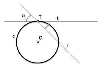 Recta que forma un ángulo con una circunferencia
