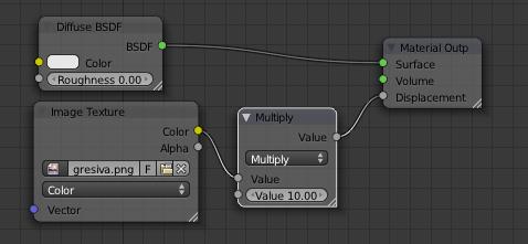 Material con Displacement controlado con un modificador de multiplicación del efecto