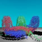 Simulación con partículas: Vórtice
