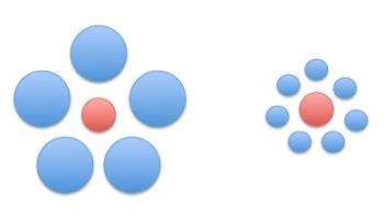 Resultado de imagen de tipos de ilusiones ópticas