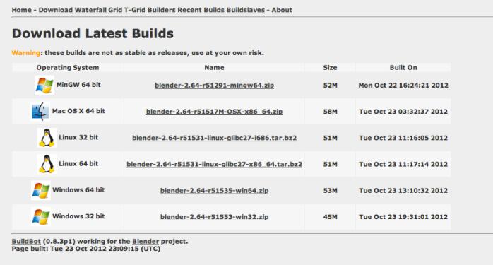 latest build