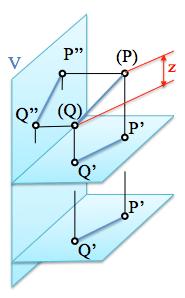 planos_paralelos