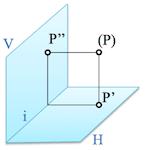 Fundamentos del Sistema Diédrico