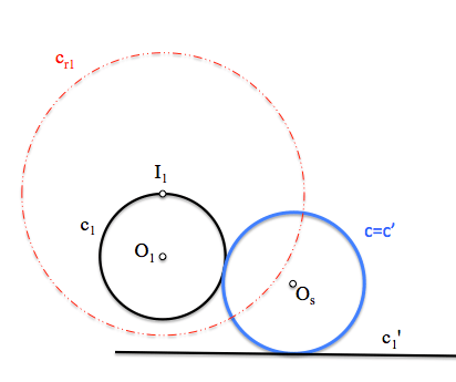 circunferencia_doble
