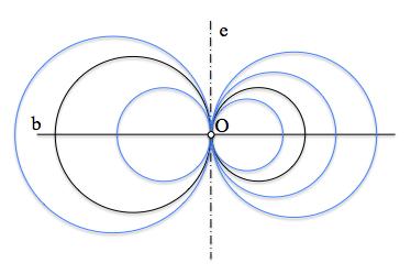 circunferencias_del_haz_parabolico