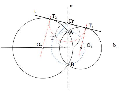 solucion_tangente_eiptico