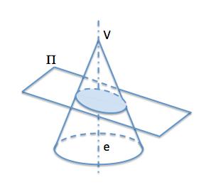 Sección de un cono por un plano