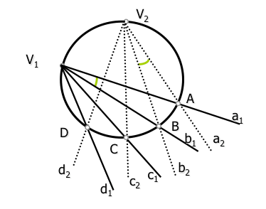 circunferencia_proyectiva