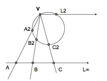 circunferencia_series_segundo_primer_orden