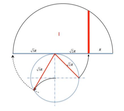 cuadrado_equivalente_circulo_3