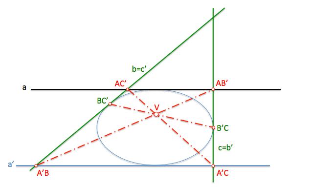 نقطة بريانتشون مع اثنين من نقاط تماس