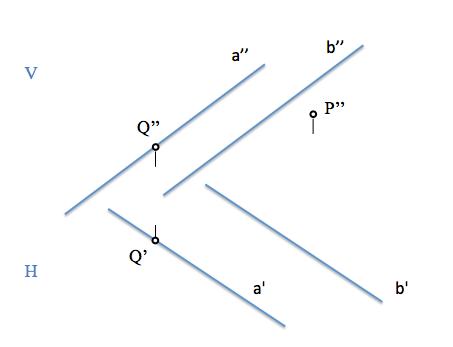 Determinar proyección de punto