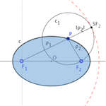 Conic as Locus Centers Circumferences Tangents