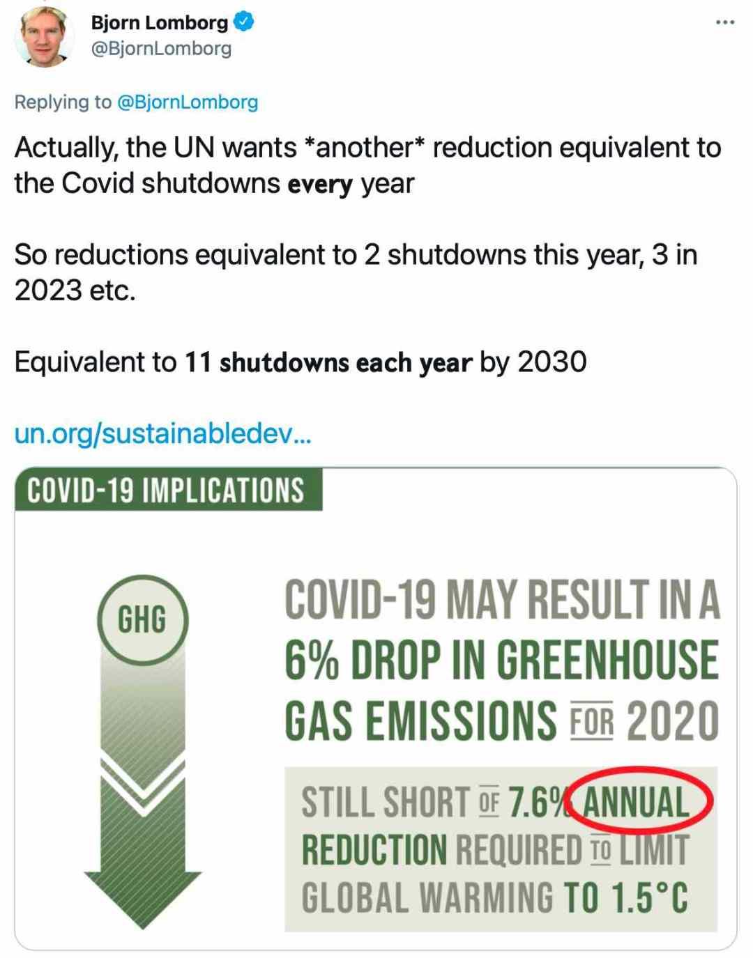 UN Lockdown