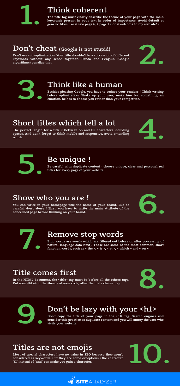 quality content writing and proper page titles for developing websites