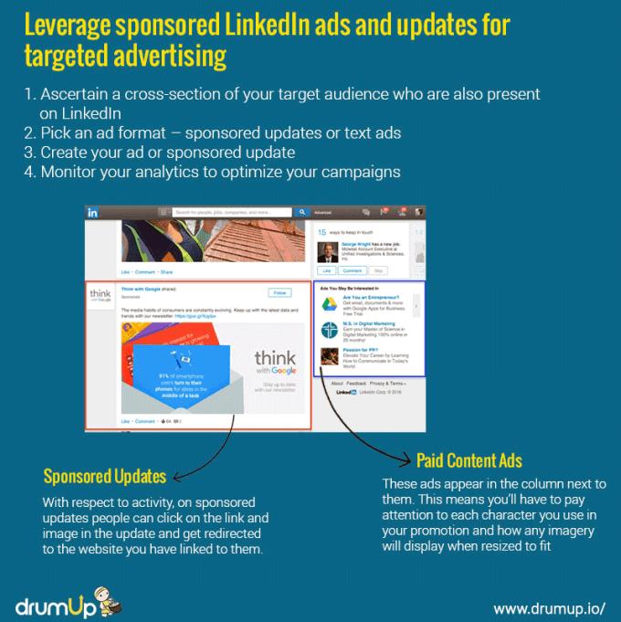 targeted sponsored digital advertising on linkedin for promoting a website