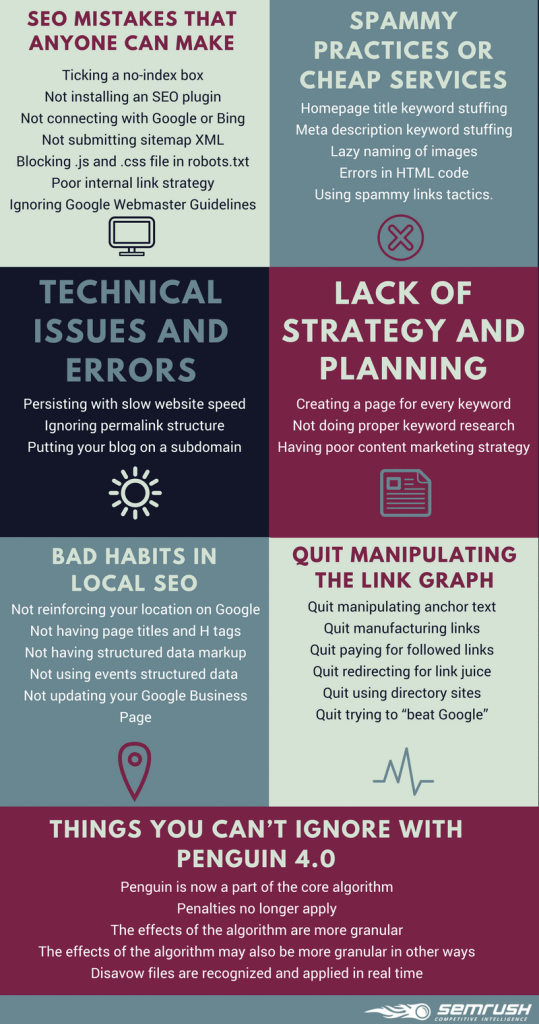 prevent losing visibility on google during organic website optimisation exercises