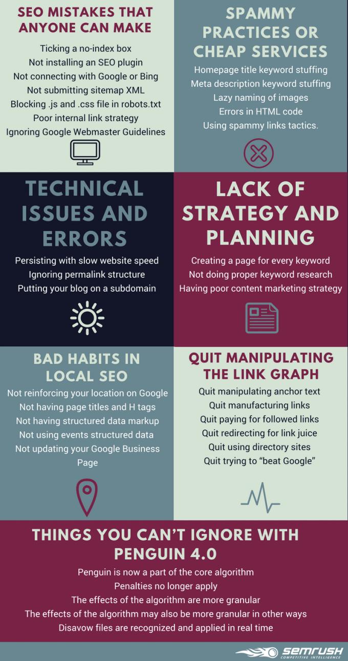 prevent losing visibility on google through organic website optimisation