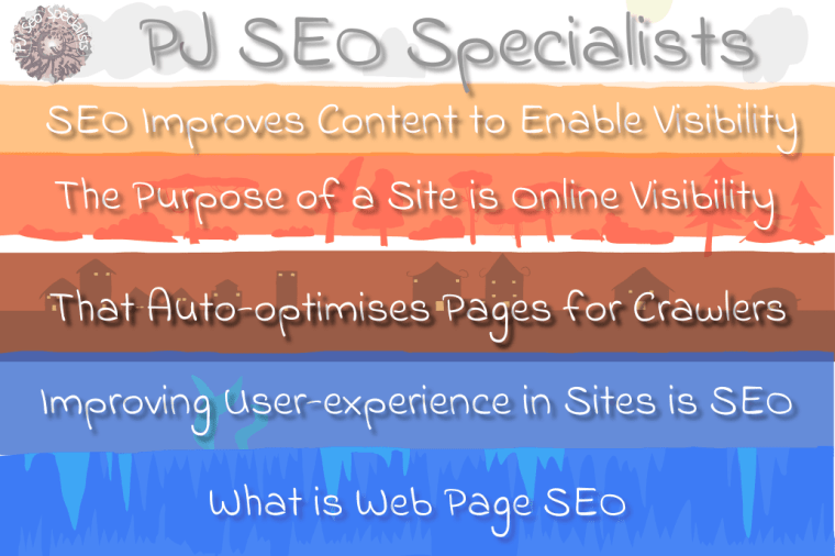 what is a user-friendly site and how does creating useful content boost visibility