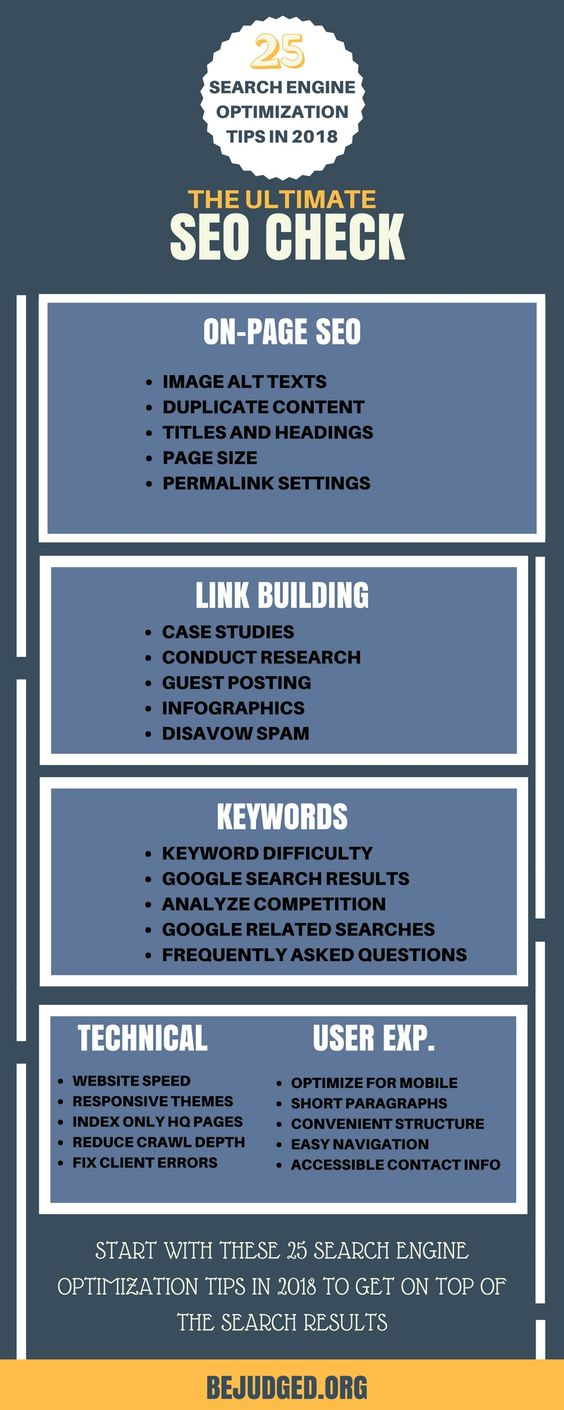 the ultimate checklist about tips on the elements of organic web seo