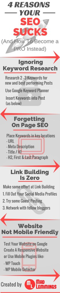 zero linking and mobile-unfriendly display are avoidable processes in seo