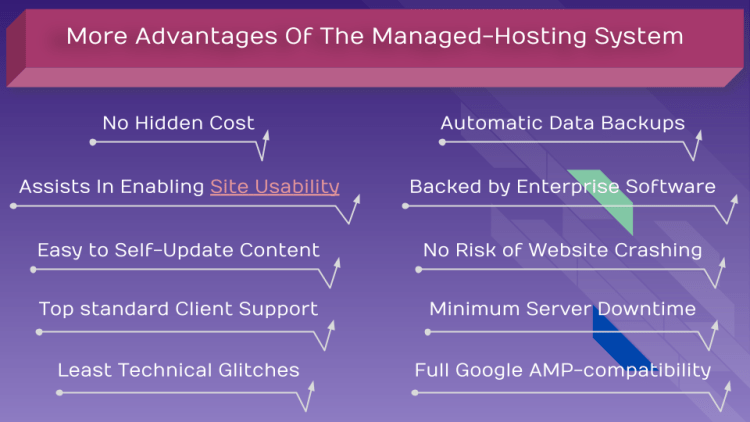 example benefits of a managed hosting website building portal