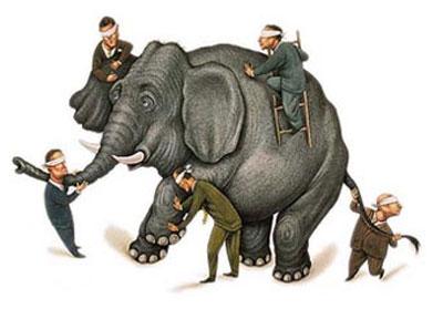 Gajah = Tombak, Selang, Kipas, Tembok, Batang Pohon, Tali