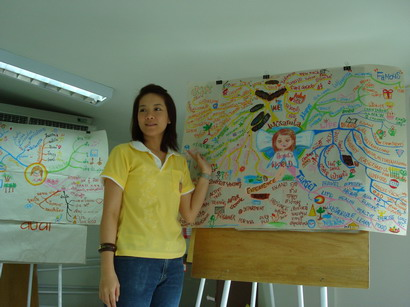 Bowgyka with her MindMap