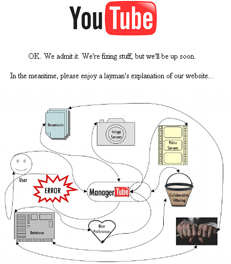 YouTube StopSign