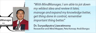 Suryadiputra Liawatimena\'s MindManager Vignette