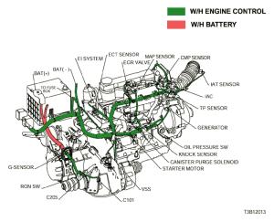 Electrical Wiring Diagram 2005 Kalos 3 ECM (ENGINE