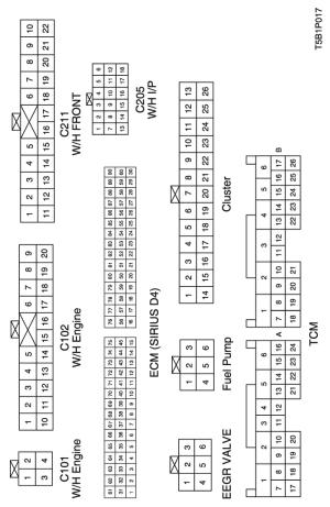 Electrical Wiring Diagram 2005 Kalos 4 ECM (ENGINE