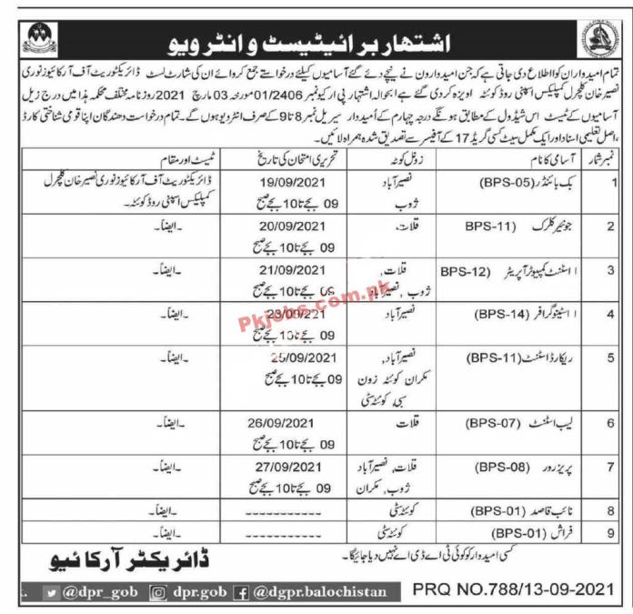 Directorate Of Archives Announced Latest Management Pk Jobs 2021