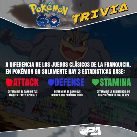Pokémon GO Trivia 13