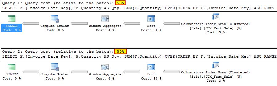 TSQL_WindowAggregates_15
