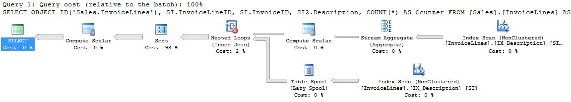 SQLServerParallelism_15
