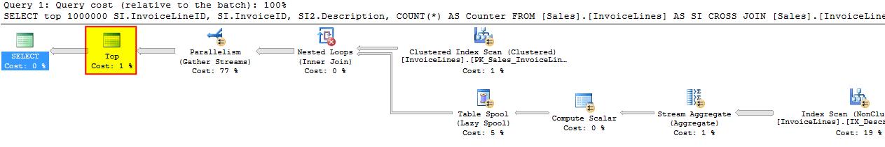 SQLServerParallelism_17