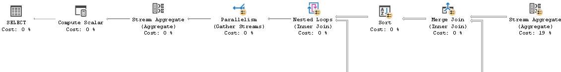 SQLServer_Inmemoryvariables_06