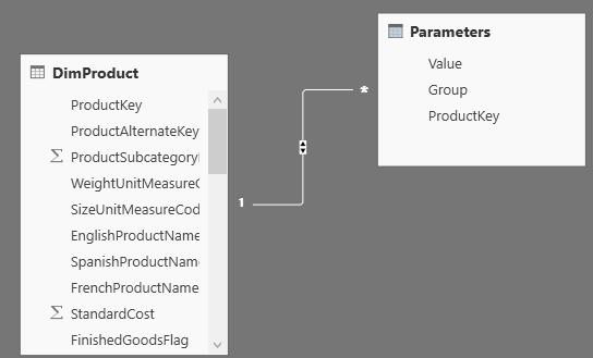 PowerBI_DynamicAxisDAX_02