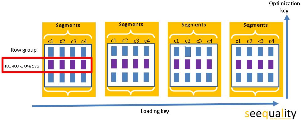 SQLServer_Columnstore_Partitioning_04
