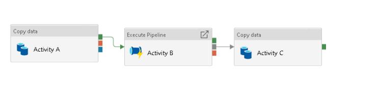 AzureDataFactory_Activities_14