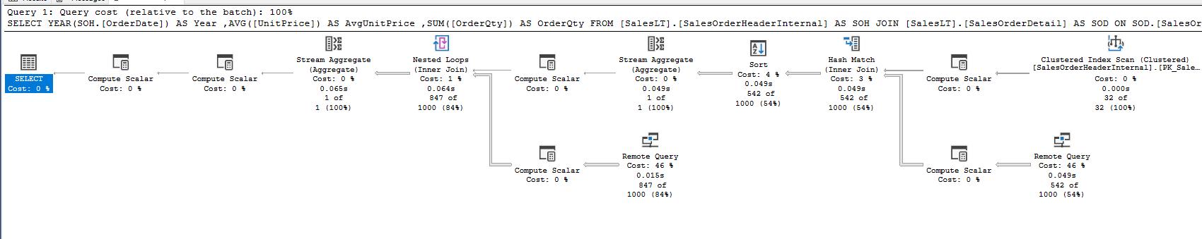 AzureSQLElasticQuery_08