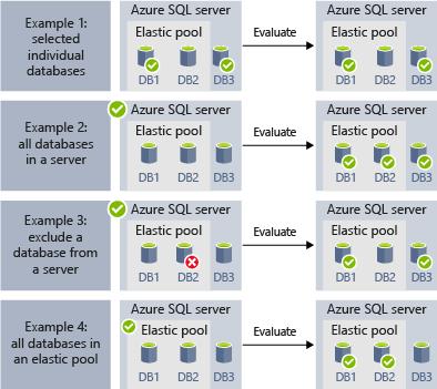 AzureSQLElasticJobs_05
