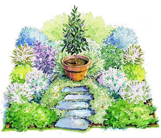 Italian herbs